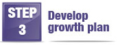 Step 3: Develop Growth Plan